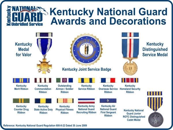 KY National Guard History Awards & Decorations